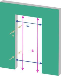 подготовка дверного проема для арки