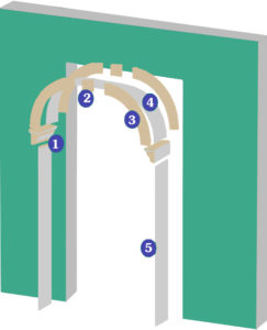 сборка дверной арки